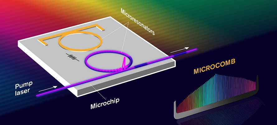 Researchers at Chalmers University of Technology, Sweden, present a microcomb on a chip - based on two microresonators instead of one. It is a coherent, tunable and reproducible device with up to ten times higher net conversion efficiency than the current state of the art. Courtesy of Yen Strandqvist, Chalmers University of Technology.