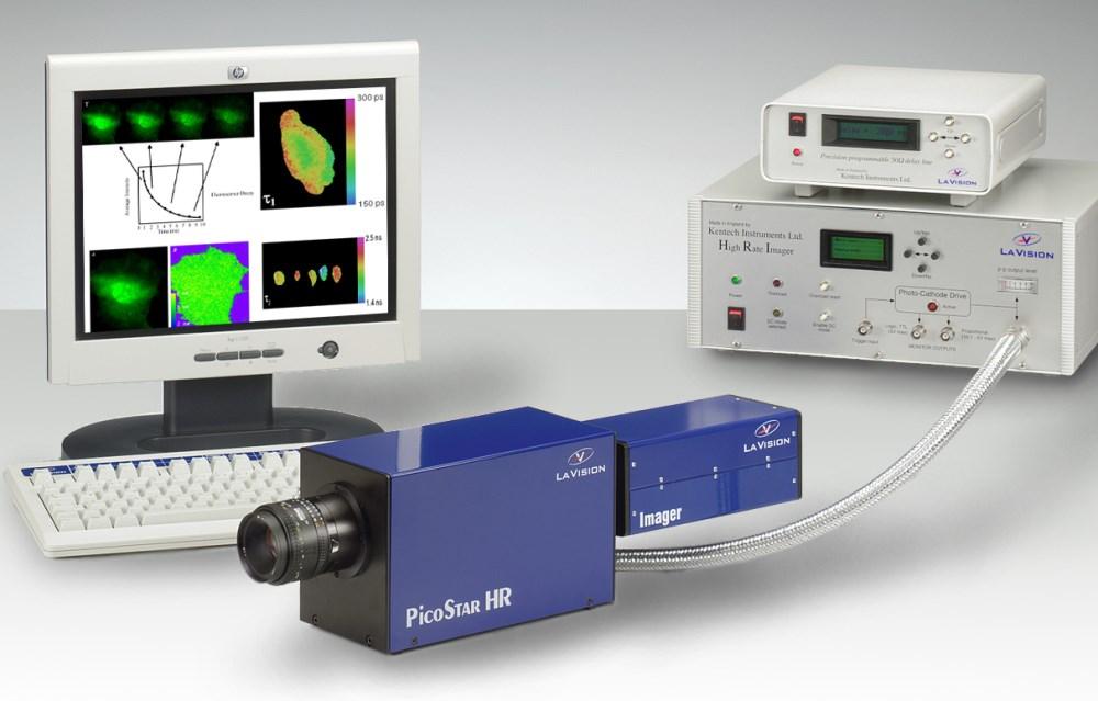 PicoStar HR