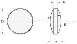 Best Form Lens