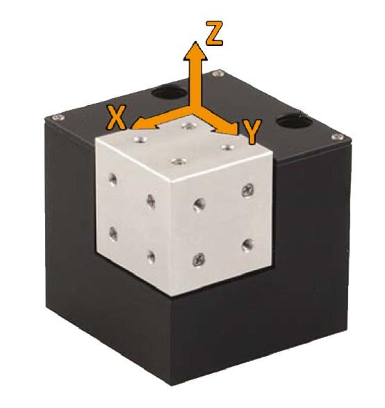 NanoCube P-616