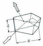 Schmidt Prism