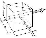 Cube Polarized Beamsplitter