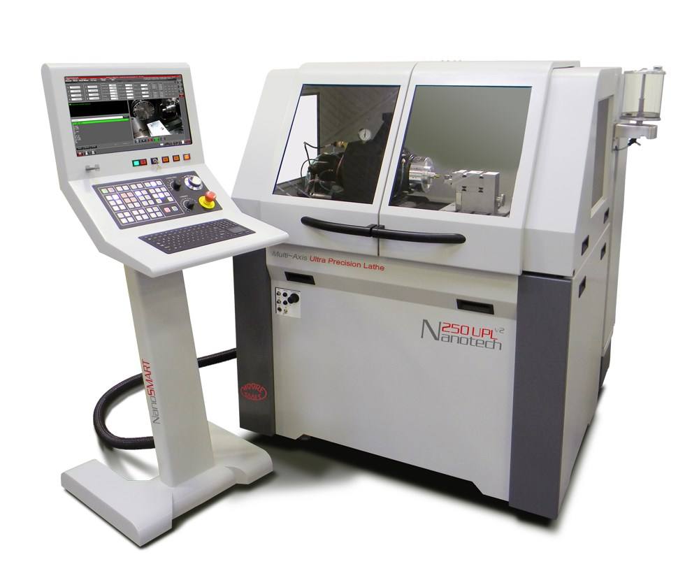 Nanotech 250UPLv2