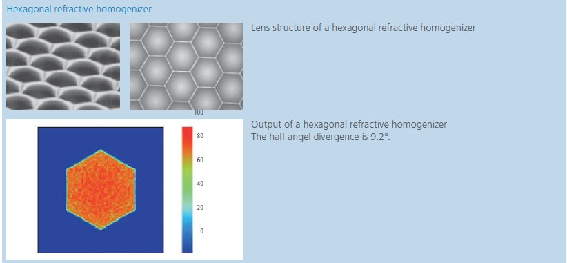 Diffusers and Homogenizers