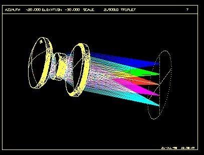 Lens Design Software