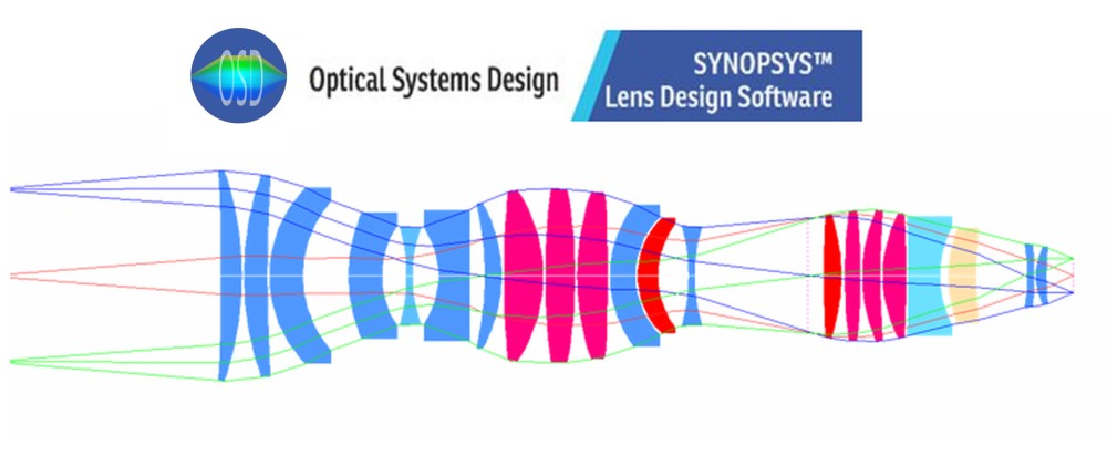 SYNOPSYS™ Lens Design Software