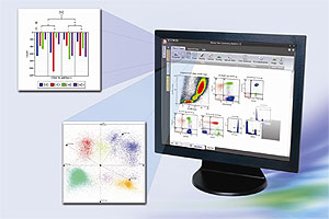 Kaluza Software | Beckman Coulter Inc , Diagnostics Div  | Nov 2009
