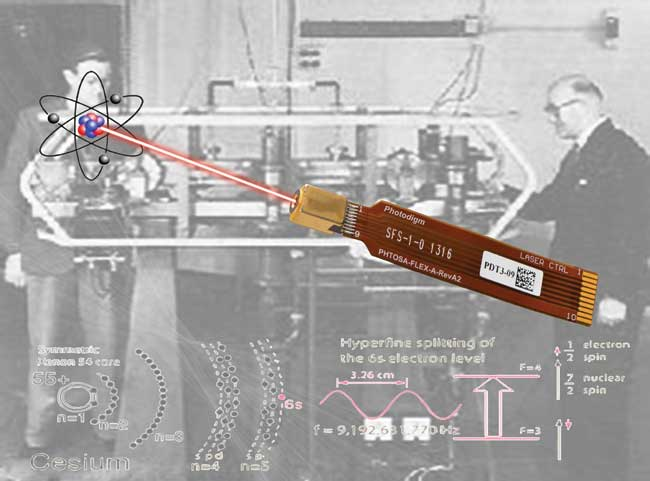Spectroscopy-Certified™ Laser Diodes