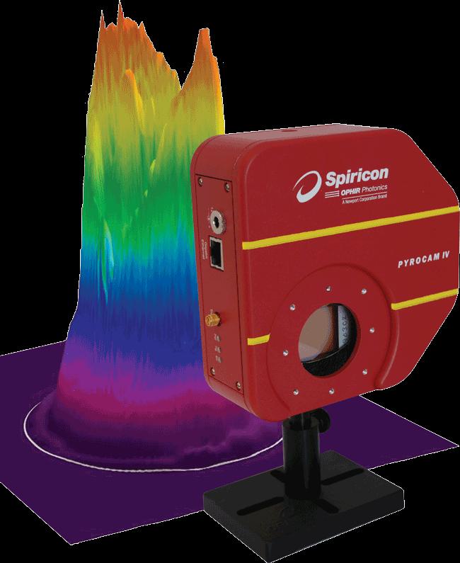 Terahertz Laser Beam Profiling Camera