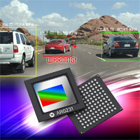 Automotive Image Sensor