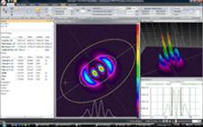 Ophir-Spiricon's beam profiling system