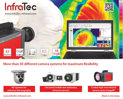 InfraTec ImageIR Series