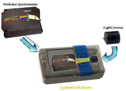 BaySpec OEM Modular Spectral Solutions