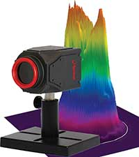 Laser Beam Profiling for Large Beam Widths