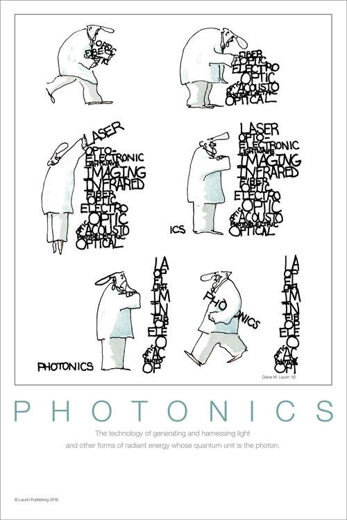 Photonics Media - Laurin Publishing Announces Poster Series