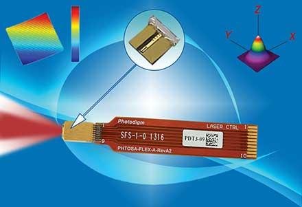 PreciseMode™ DBR Laser