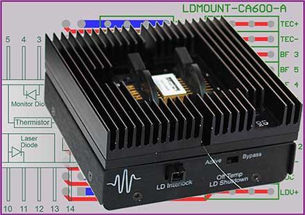 Laser Diode Mount