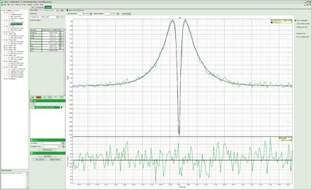Single Photon Counting Software