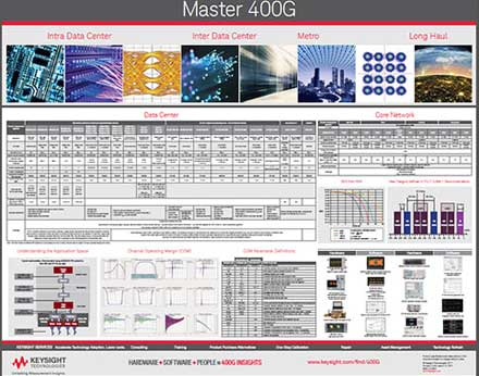KeysightTechnologies - Request Your Free 400G Poster