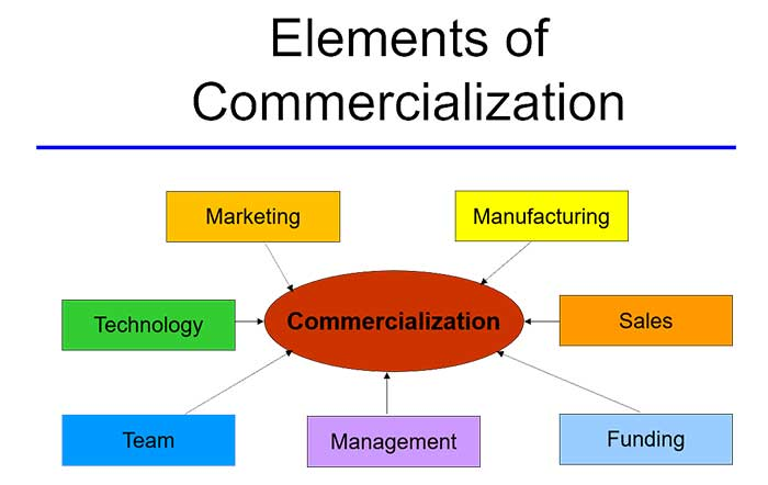 CITE - A 12-Lecture Course in Technology Commercialization