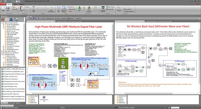 Optical Transmission System and Component Design Software