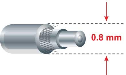 OFS µlinx® Fiber Optic Cables