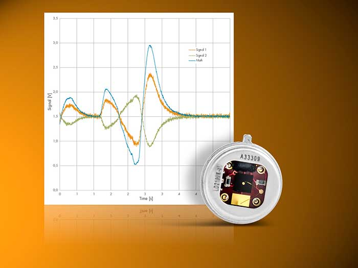 Pyroelectric Detector