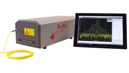 711 Series laser Spectrum Analyzer