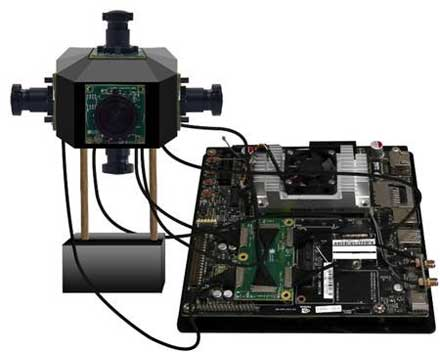 Multi-Camera Solution