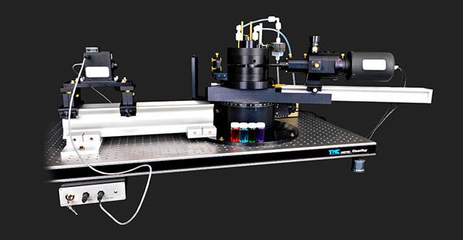 Research Goniometer System