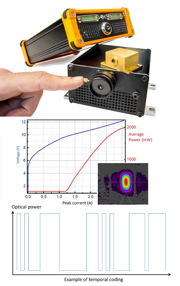 High-Poqwer Quantum Cascade lasers