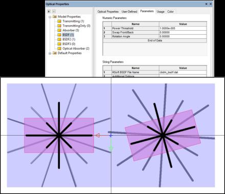 RSoft Photonic Design Software