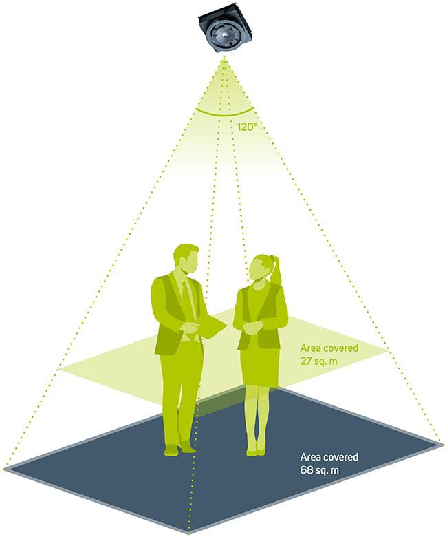 Thermal Sensors for Buildings