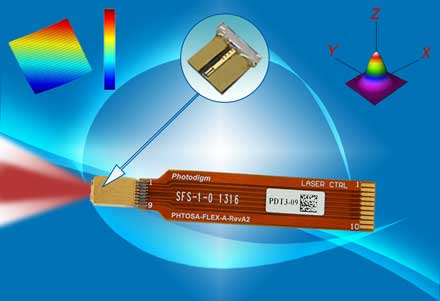 Photodigm Inc. - DBR Lasers for Various Applications