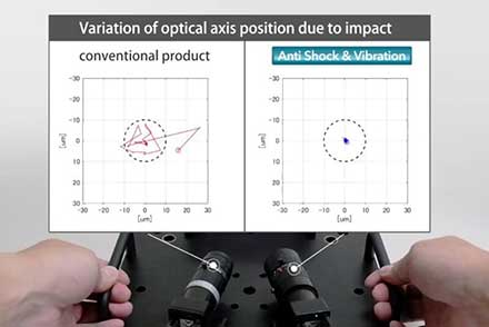 Anti-Shock and Vibration Lenses