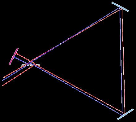 Add-On Optics Software