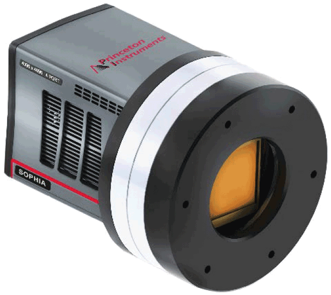 Large-Format CCD Cameras