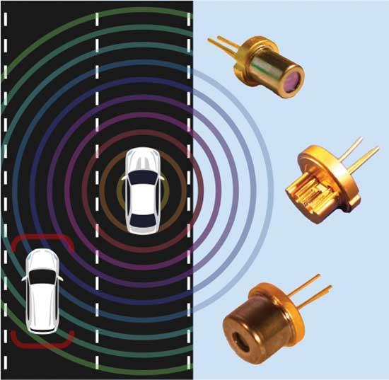 SemiNex LIDAR Laser Diodes