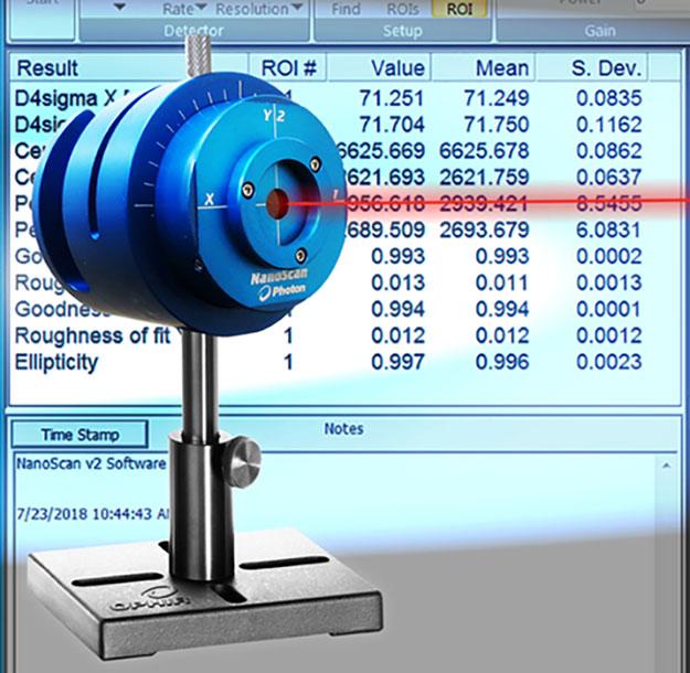 Scanning Slit Laser Beam Profilers