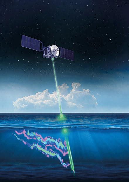 Photonis Technologies - MCP-PMT for Lidar
