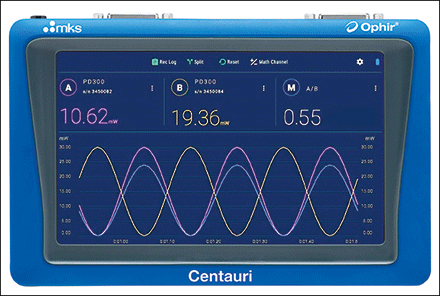 Ophir, Photonics - Advanced Laser Power Meter