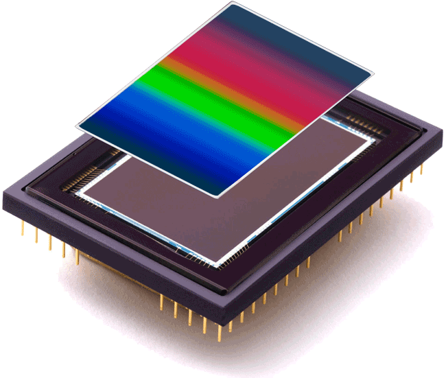 Filters for Hyperspectral Imaging