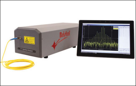 High-Resolution Spectrum Analyzer