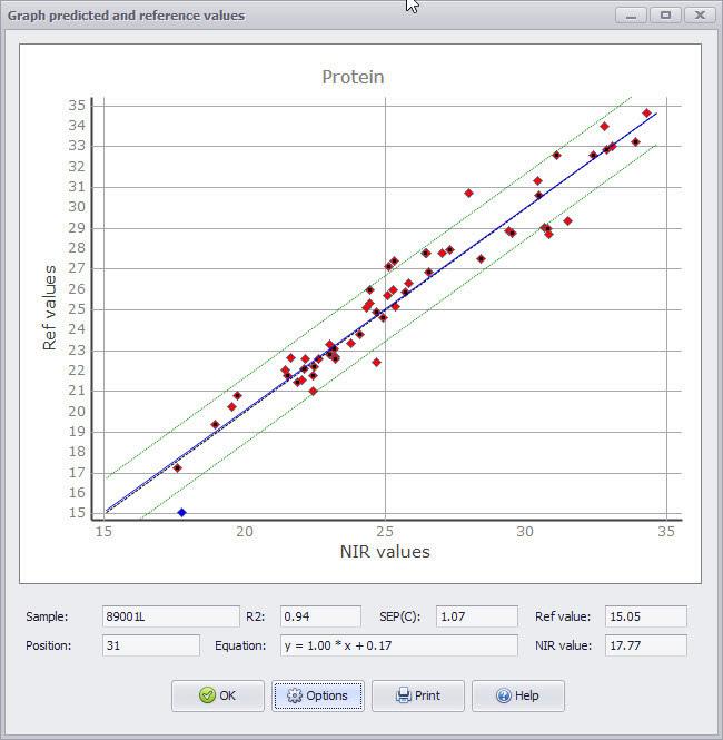 NIR Calibration Software
