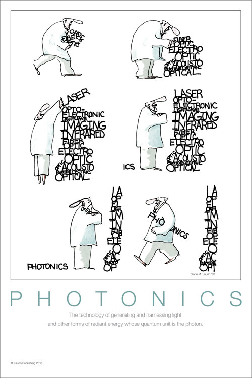 Photonics Cartoon Poster