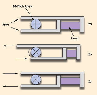 Piezoelectric Motors Control Set And Hold Semiconductor