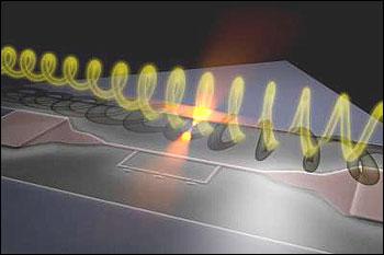 Atom-Photon Pairs Key to Quantum Computers
